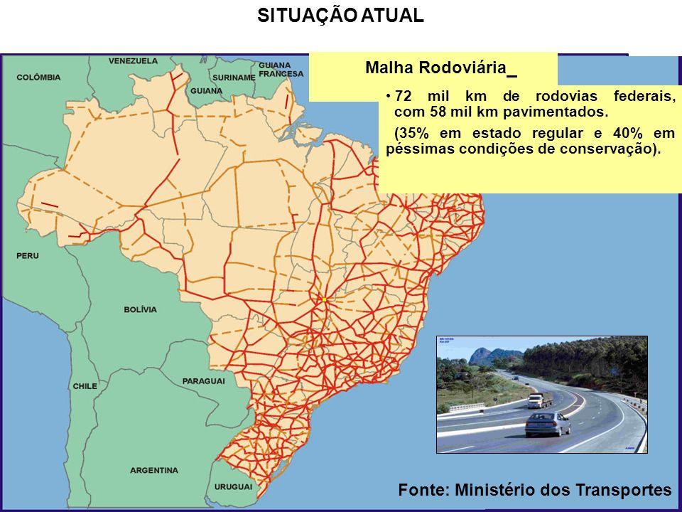 15 INFRA – ESTRUTURA ATUAL Malha Rodoviária SITUAÇÃO ATUAL 72 mil km de rodovias federais, com 58 mil km pavimentados. (35% em estado regular e 40% em