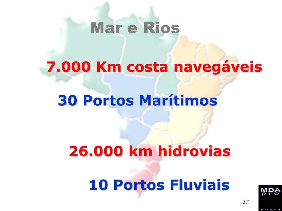 17 Mar e Rios 7.000 Km costa navegáveis 7.000 Km costa navegáveis 30 Portos Marítimos 26.000 km hidrovias 26.000 km hidrovias 10 Portos Fluviais 10 Po