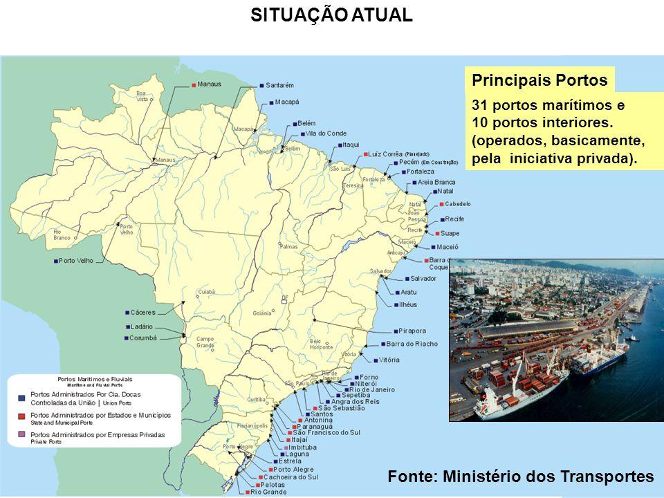 18 SITUAÇÃO ATUAL 31 portos marítimos e 10 portos interiores. (operados, basicamente, pela iniciativa privada). Principais Portos Fonte: Ministério do