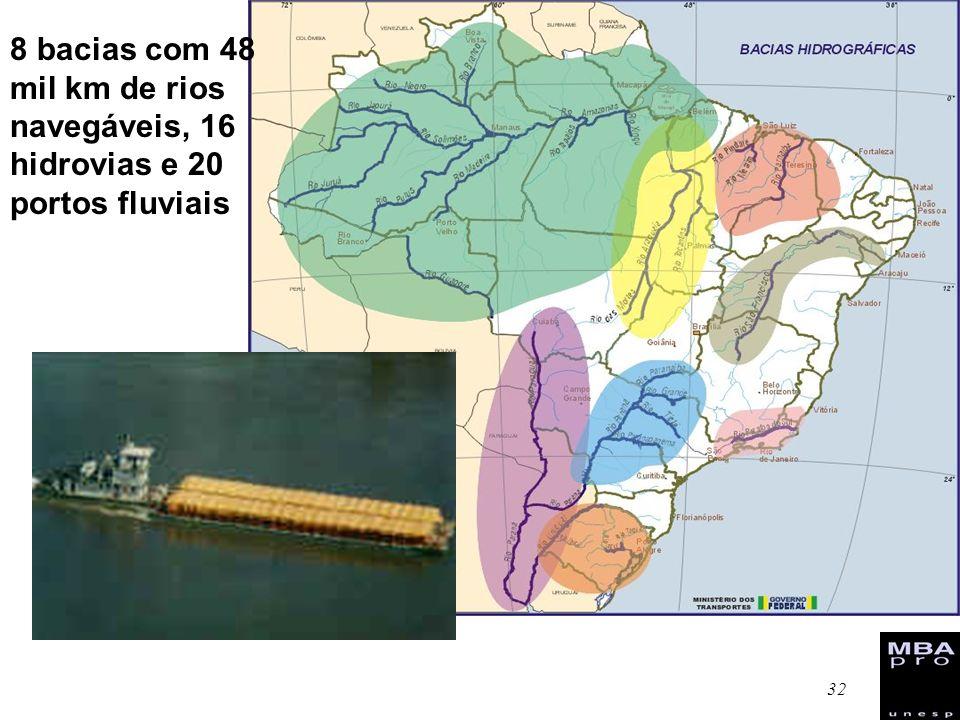 32 8 bacias com 48 mil km de rios navegáveis, 16 hidrovias e 20 portos fluviais