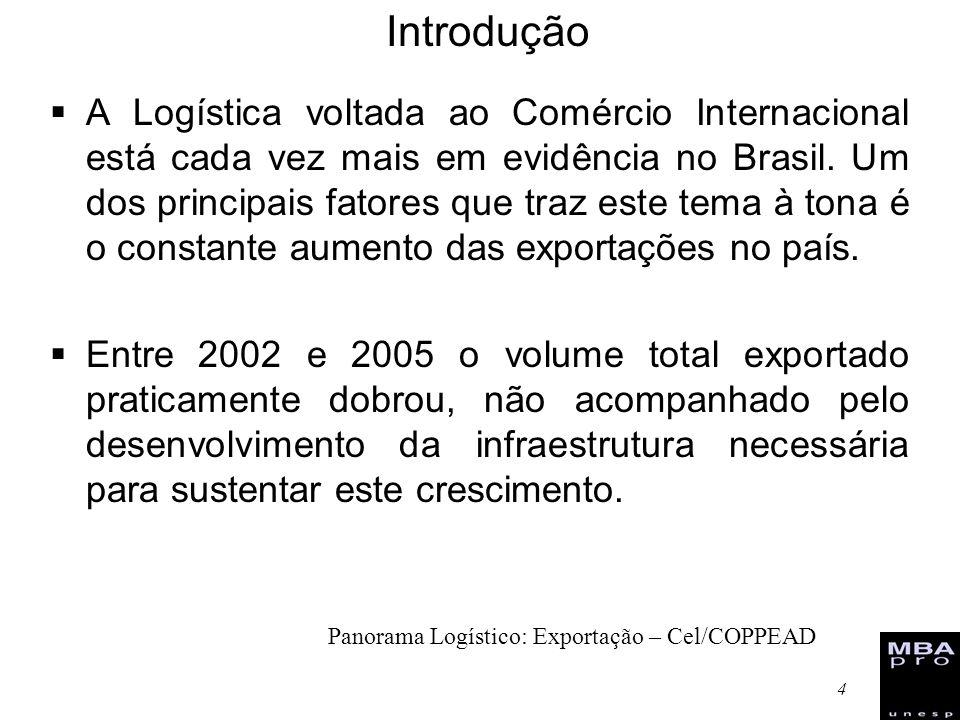 4 A Logística voltada ao Comércio Internacional está cada vez mais em evidência no Brasil. Um dos principais fatores que traz este tema à tona é o con
