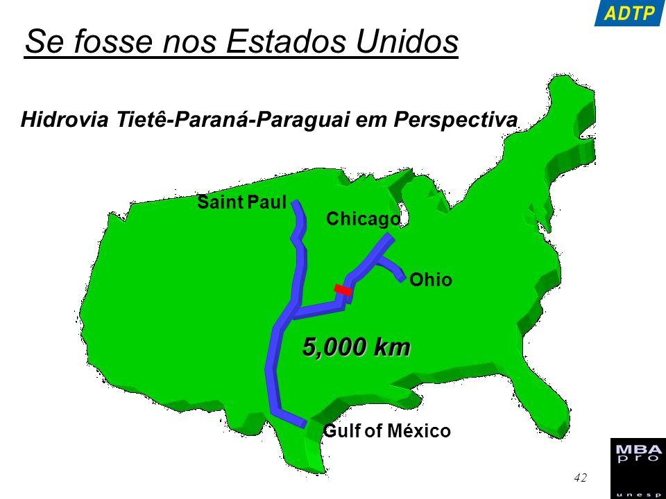 42 Se fosse nos Estados Unidos Hidrovia Tietê-Paraná-Paraguai em Perspectiva Saint Paul Gulf of México Chicago Ohio 5,000 km