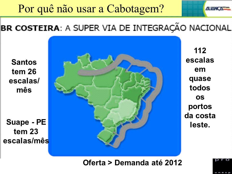 44 Por quê não usar a Cabotagem? 112 escalas em quase todos os portos da costa leste. Santos tem 26 escalas/ mês Suape - PE tem 23 escalas/mês Oferta