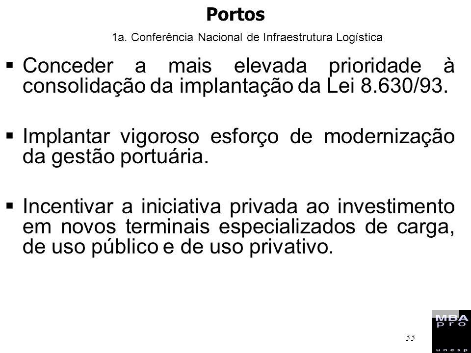 55 Portos Conceder a mais elevada prioridade à consolidação da implantação da Lei 8.630/93. Implantar vigoroso esforço de modernização da gestão portu