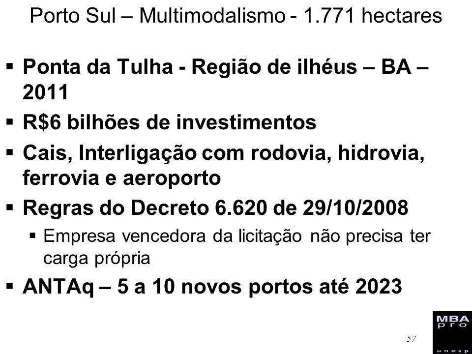 57 Porto Sul – Multimodalismo - 1.771 hectares Ponta da Tulha - Região de ilhéus – BA – 2011 R$6 bilhões de investimentos Cais, Interligação com rodov