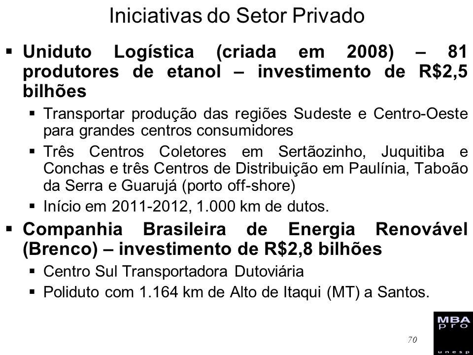 70 Iniciativas do Setor Privado Uniduto Logística (criada em 2008) – 81 produtores de etanol – investimento de R$2,5 bilhões Transportar produção das