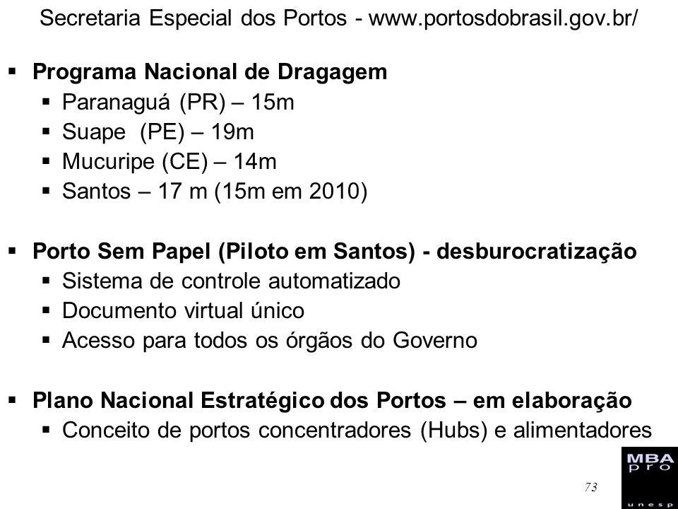 73 Secretaria Especial dos Portos - www.portosdobrasil.gov.br/ Programa Nacional de Dragagem Paranaguá (PR) – 15m Suape (PE) – 19m Mucuripe (CE) – 14m