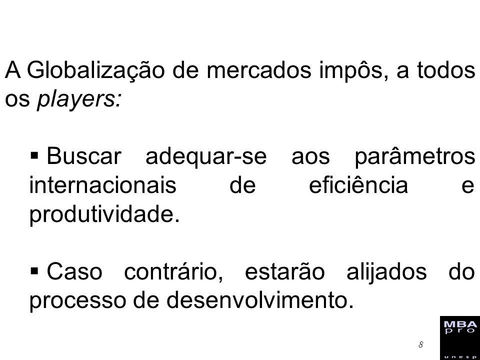 29 Extensão da malha ferroviária brasileira: 29.487 Km, dos quais 80% em bitola métrica (1,00m) e o restante em bitola larga (1,60m) ou mista (1,00m e 1,60m).