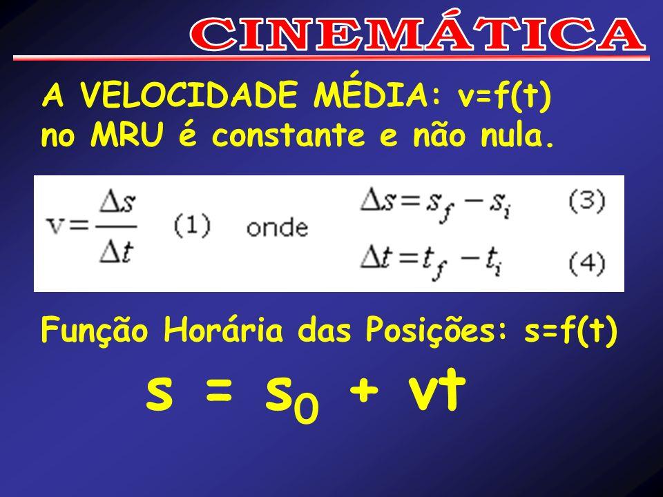 Função Horária das Posições: s=f(t) s = s 0 + vt A VELOCIDADE MÉDIA: v=f(t) no MRU é constante e não nula.