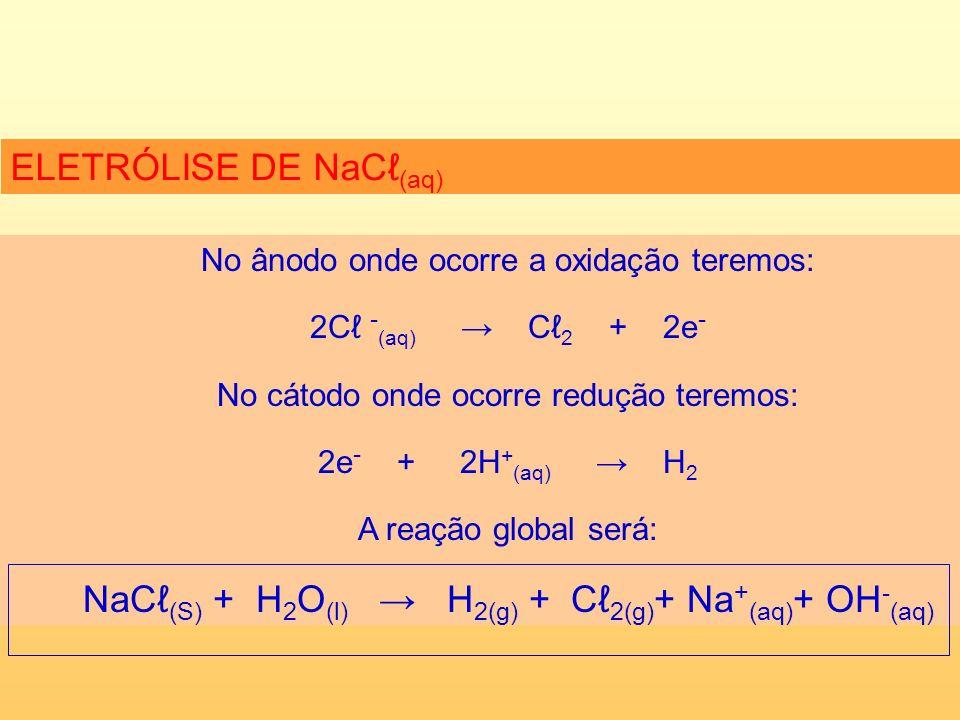 ELETRÓLISE DE NaC (aq) No ânodo onde ocorre a oxidação teremos: 2C - (aq) C 2 + 2e - No cátodo onde ocorre redução teremos: 2e - + 2H + (aq) H 2 A reação global será: NaC (S) + H 2 O (l) H 2(g) + C 2(g) + Na + (aq) + OH - (aq)