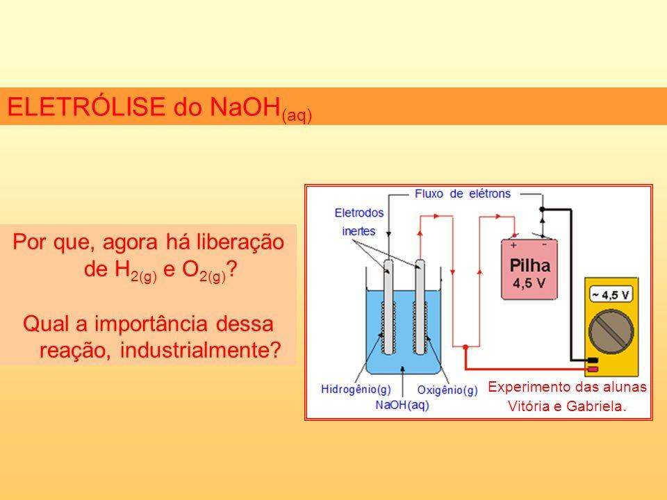 ELETRÓLISE do NaOH (aq) Por que, agora há liberação de H 2(g) e O 2(g) .