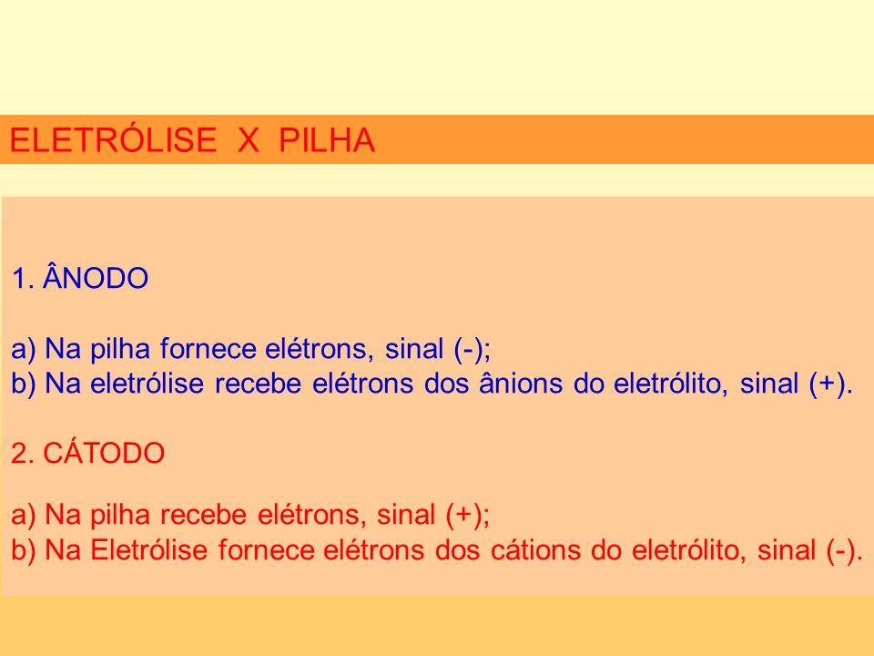 ELETRÓLISE ÍGNEA É o processo de decomposição de uma substância iônica fundida por meio da passagem de corrente elétrica.