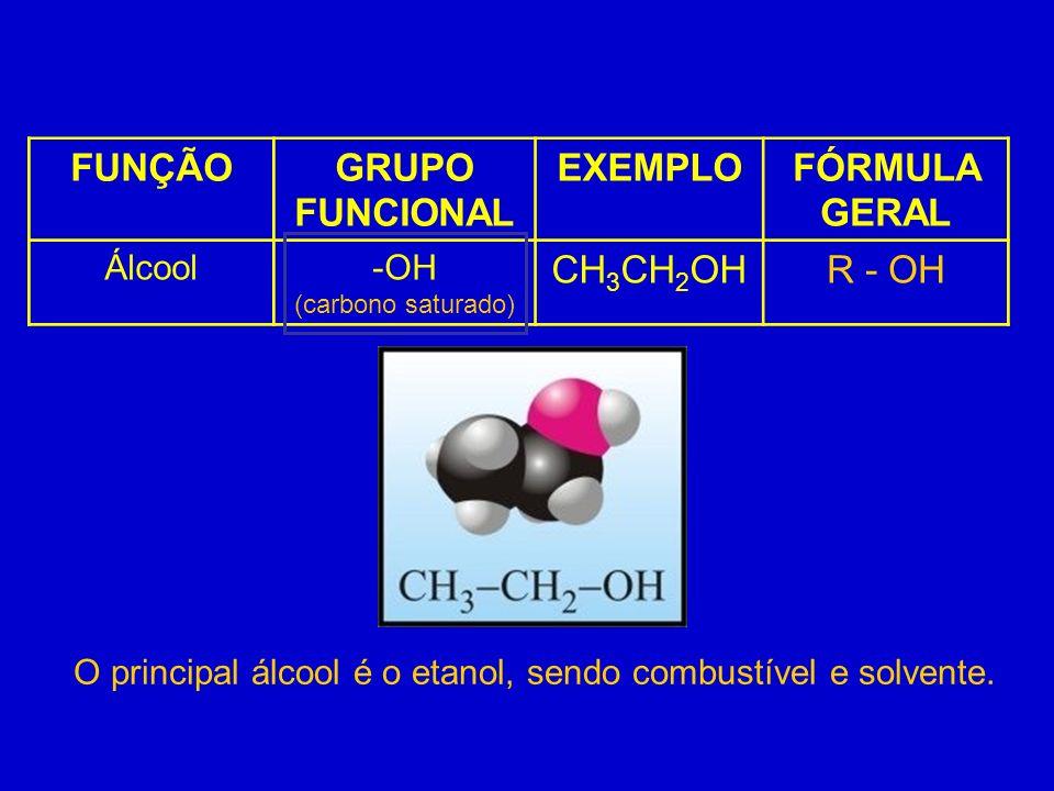 FUNÇÃOGRUPO FUNCIONAL EXEMPLOFÓRMULA GERAL Álcool-OH (carbono saturado) CH 3 CH 2 OHR - OH O principal álcool é o etanol, sendo combustível e solvente