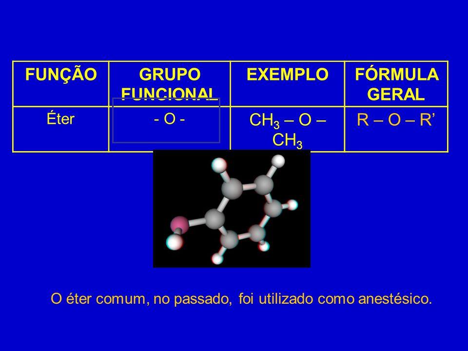 FUNÇÃOGRUPO FUNCIONAL EXEMPLOFÓRMULA GERAL Éter- O - CH 3 – O – CH 3 R – O – R O éter comum, no passado, foi utilizado como anestésico.