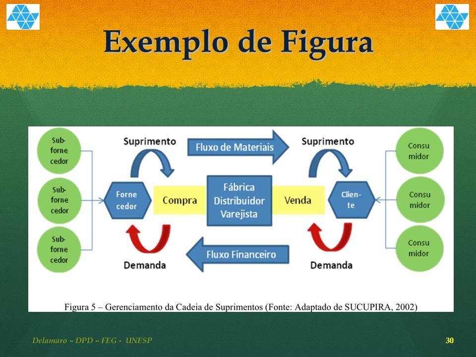 Exemplo de Figura 30 Delamaro – DPD – FEG - UNESP