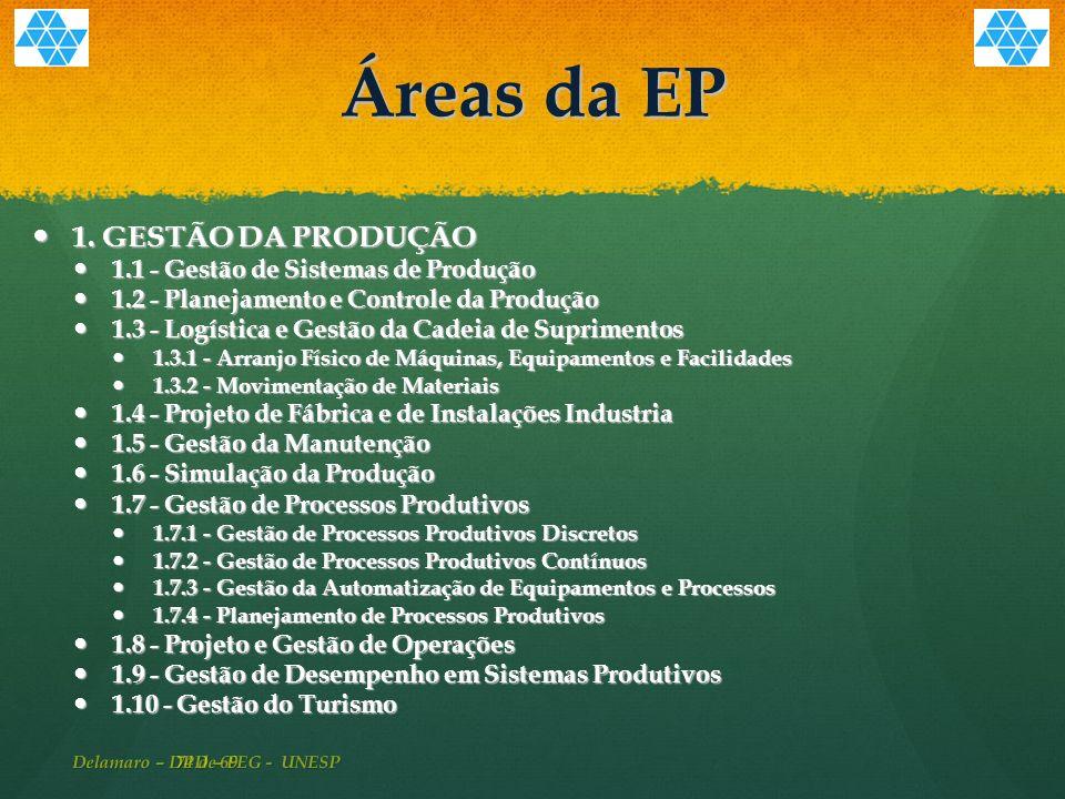 74 de 69 Áreas da EP 1.GESTÃO DA PRODUÇÃO 1.