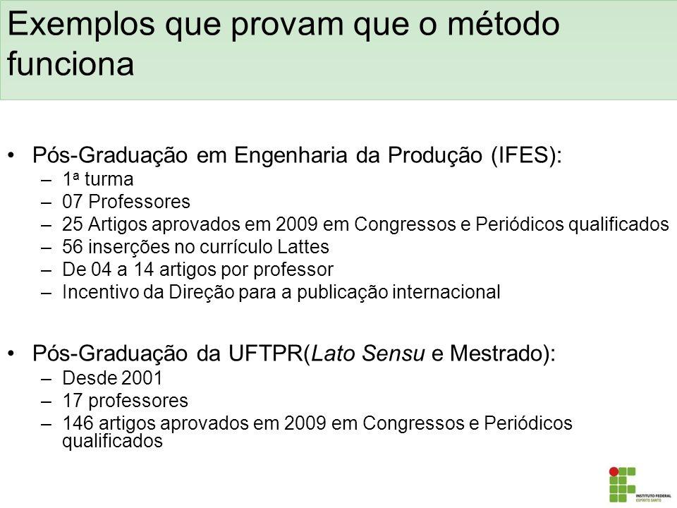 Exemplos que provam que o método funciona Pós-Graduação em Engenharia da Produção (IFES): –1 a turma –07 Professores –25 Artigos aprovados em 2009 em