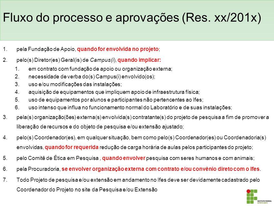 Fluxo do processo e aprovações (Res. xx/201x) 1.pela Fundação de Apoio, quando for envolvida no projeto; 2.pelo(s) Diretor(es) Geral(is) de Campus(i),