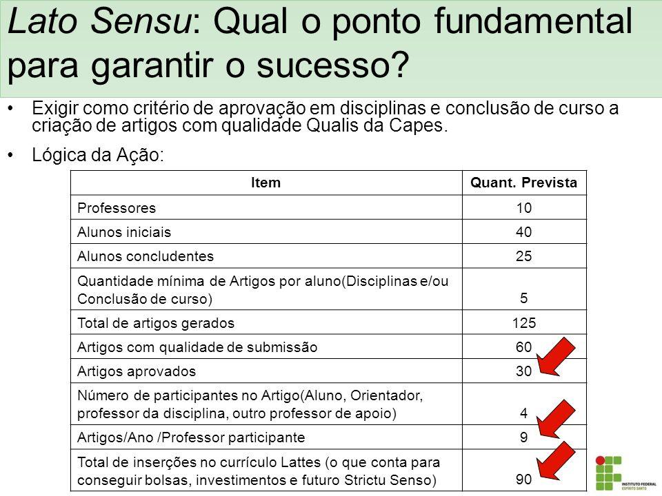 Lato Sensu: Qual o ponto fundamental para garantir o sucesso? Exigir como critério de aprovação em disciplinas e conclusão de curso a criação de artig