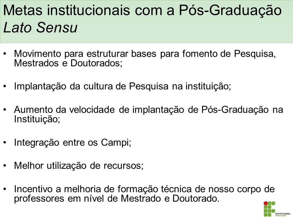 Metas institucionais com a Pós-Graduação Lato Sensu Movimento para estruturar bases para fomento de Pesquisa, Mestrados e Doutorados; Implantação da c