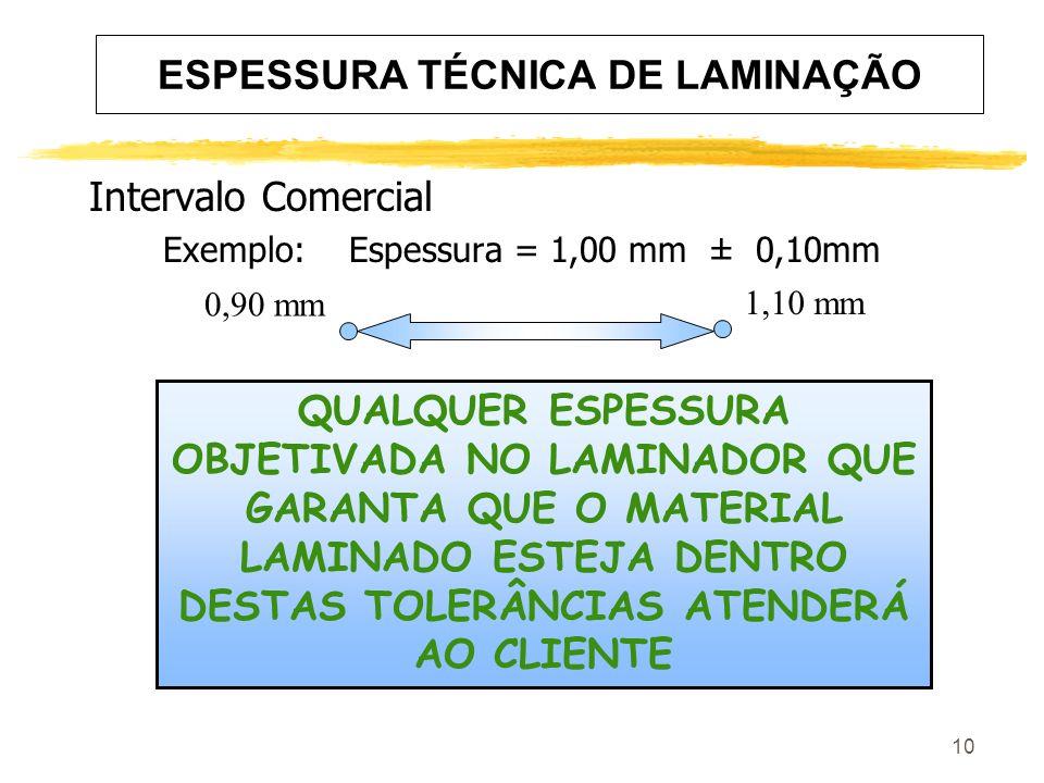 10 Intervalo Comercial Exemplo: Espessura = 1,00 mm ± 0,10mm 0,90 mm 1,10 mm QUALQUER ESPESSURA OBJETIVADA NO LAMINADOR QUE GARANTA QUE O MATERIAL LAMINADO ESTEJA DENTRO DESTAS TOLERÂNCIAS ATENDERÁ AO CLIENTE ESPESSURA TÉCNICA DE LAMINAÇÃO