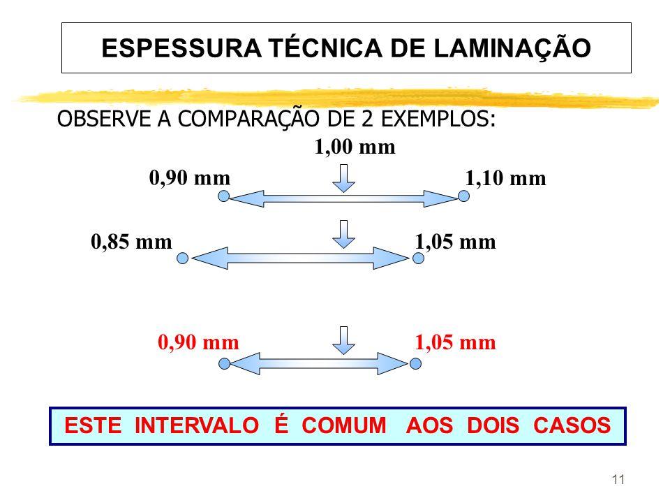11 OBSERVE A COMPARAÇÃO DE 2 EXEMPLOS: 0,90 mm 1,10 mm 1,00 mm 0,85 mm1,05 mm 0,90 mm1,05 mm ESTE INTERVALO É COMUM AOS DOIS CASOS ESPESSURA TÉCNICA DE LAMINAÇÃO