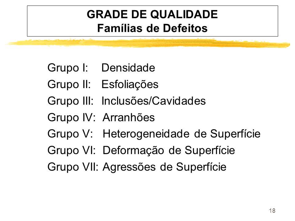 18 Grupo I: Densidade Grupo II: Esfoliações Grupo III: Inclusões/Cavidades Grupo IV: Arranhões Grupo V: Heterogeneidade de Superfície Grupo VI: Deformação de Superfície Grupo VII: Agressões de Superfície GRADE DE QUALIDADE Famílias de Defeitos