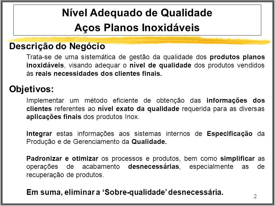 2 Descrição do Negócio Trata-se de uma sistemática de gestão da qualidade dos produtos planos inoxidáveis, visando adequar o nível de qualidade dos produtos vendidos às reais necessidades dos clientes finais.