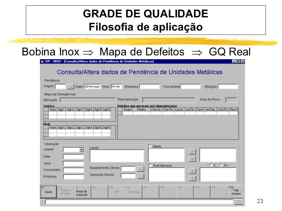 23 GRADE DE QUALIDADE Filosofia de aplicação Bobina Inox Mapa de Defeitos GQ Real