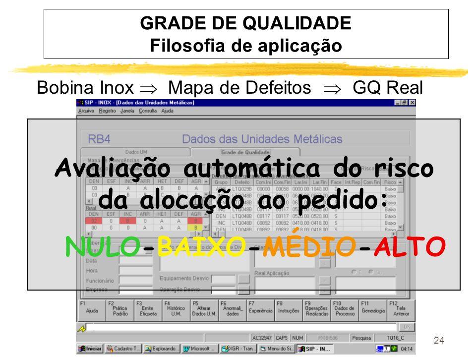 24 GRADE DE QUALIDADE Filosofia de aplicação Bobina Inox Mapa de Defeitos GQ Real Avaliação automática do risco da alocação ao pedido: NULO-BAIXO-MÉDIO-ALTO