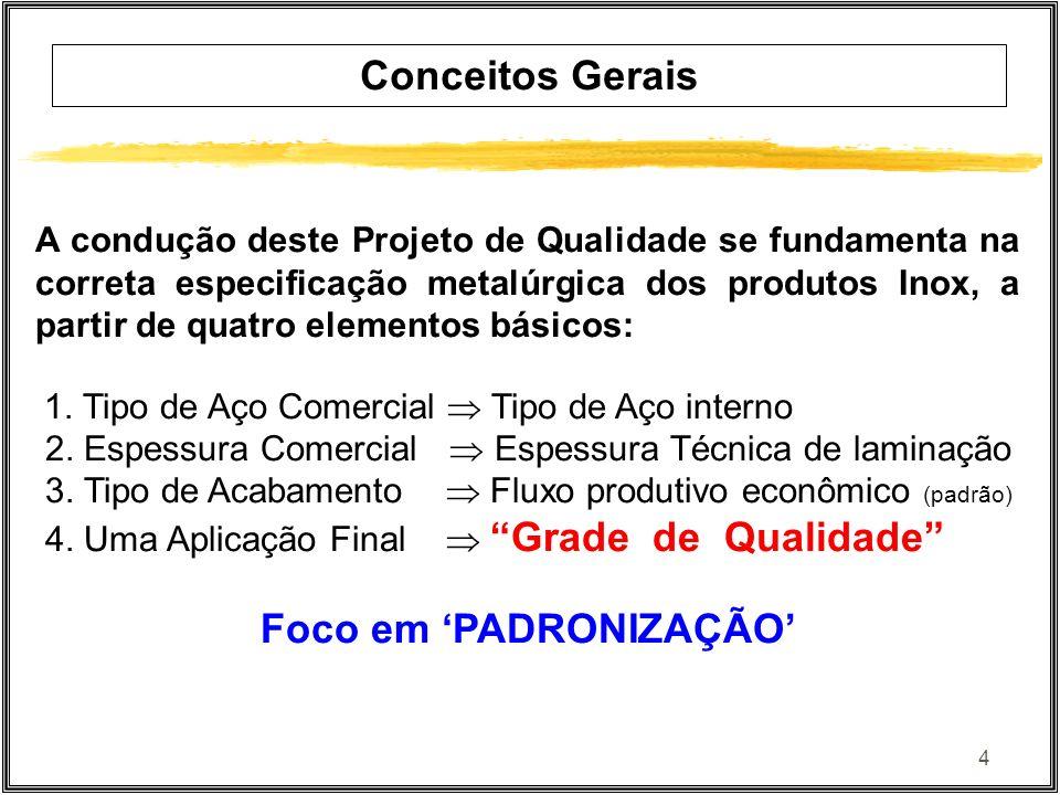4 A condução deste Projeto de Qualidade se fundamenta na correta especificação metalúrgica dos produtos Inox, a partir de quatro elementos básicos: 1.