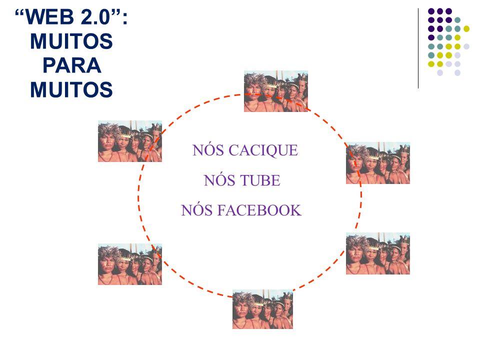 NÓS CACIQUE NÓS TUBE NÓS FACEBOOK WEB 2.0: MUITOS PARA MUITOS