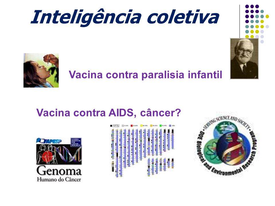 Inteligência coletiva Vacina contra paralisia infantil Vacina contra AIDS, câncer?