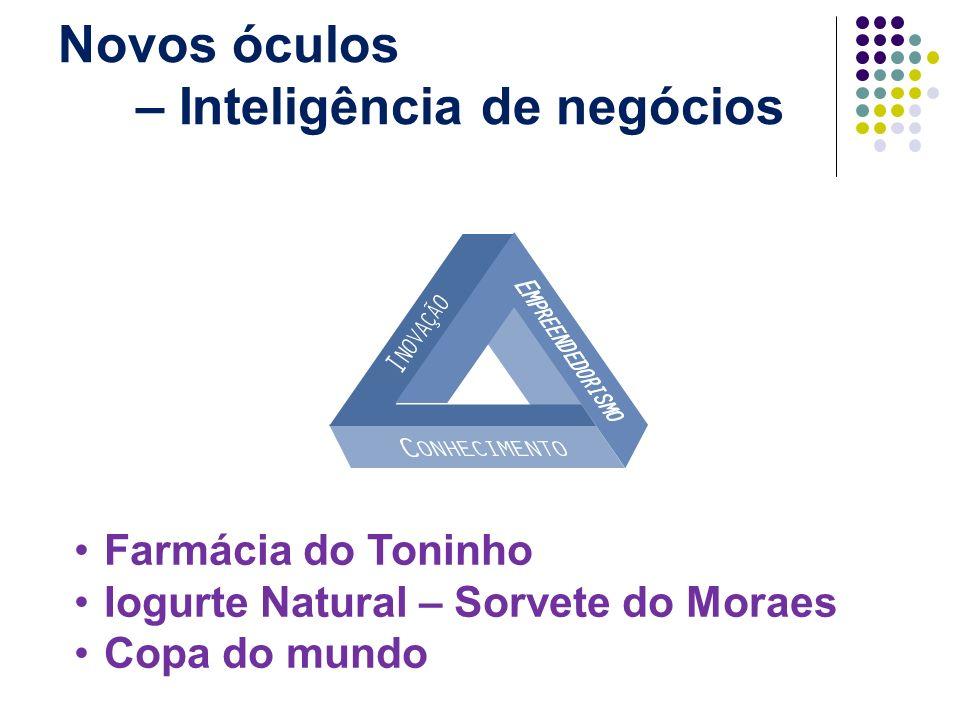 Novos óculos – Inteligência de negócios Farmácia do Toninho Iogurte Natural – Sorvete do Moraes Copa do mundo