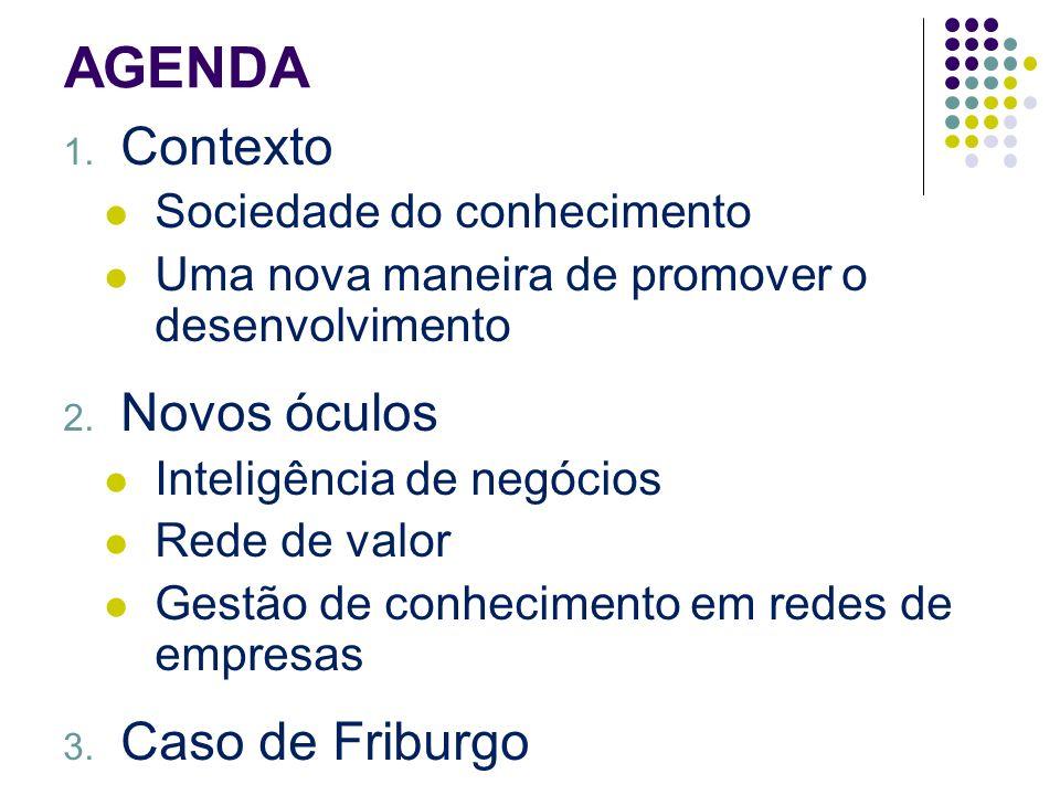 AGENDA 1. Contexto Sociedade do conhecimento Uma nova maneira de promover o desenvolvimento 2. Novos óculos Inteligência de negócios Rede de valor Ges
