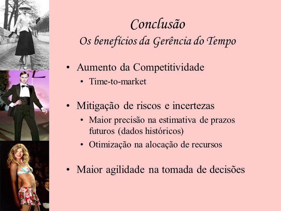 Conclusão Os benefícios da Gerência do Tempo Aumento da Competitividade Time-to-market Mitigação de riscos e incertezas Maior precisão na estimativa d