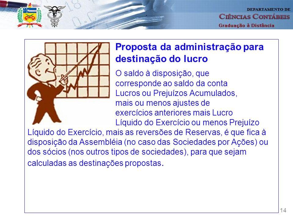 14 Proposta da administração para destinação do lucro O saldo à disposição, que corresponde ao saldo da conta Lucros ou Prejuízos Acumulados, mais ou