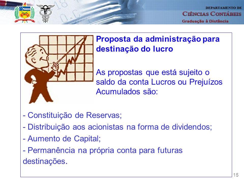 15 Proposta da administração para destinação do lucro As propostas que está sujeito o saldo da conta Lucros ou Prejuízos Acumulados são: - Constituiçã