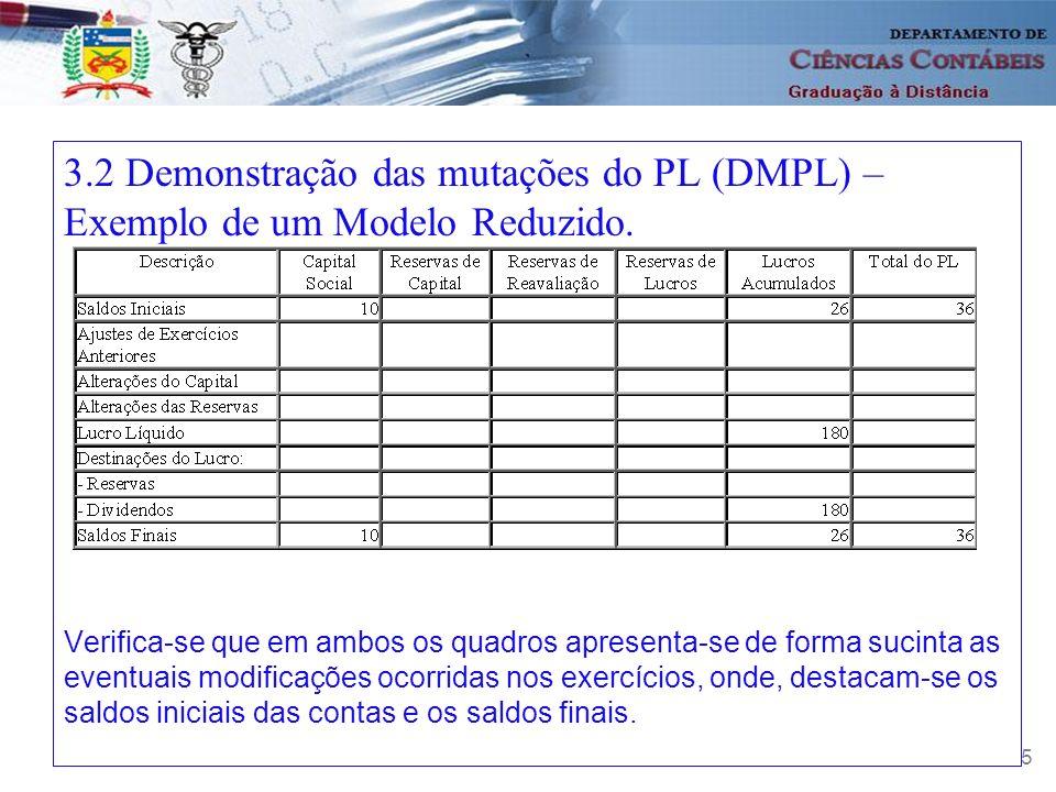 25 3.2 Demonstração das mutações do PL (DMPL) – Exemplo de um Modelo Reduzido. Verifica-se que em ambos os quadros apresenta-se de forma sucinta as ev
