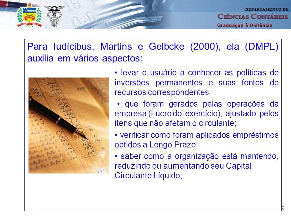 29 Para Iudícibus, Martins e Gelbcke (2000), ela (DMPL) auxilia em vários aspectos: levar o usuário a conhecer as políticas de inversões permanentes e