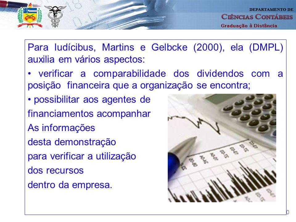 30 Para Iudícibus, Martins e Gelbcke (2000), ela (DMPL) auxilia em vários aspectos: verificar a comparabilidade dos dividendos com a posição financeir
