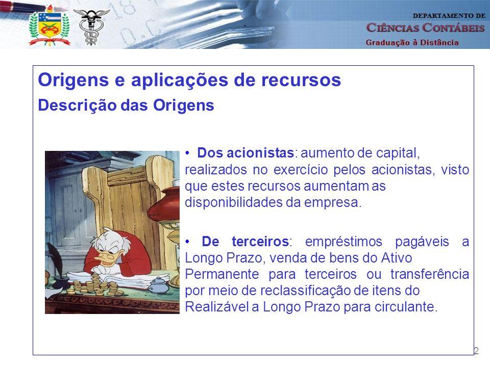 32 Origens e aplicações de recursos Descrição das Origens Dos acionistas: aumento de capital, realizados no exercício pelos acionistas, visto que este