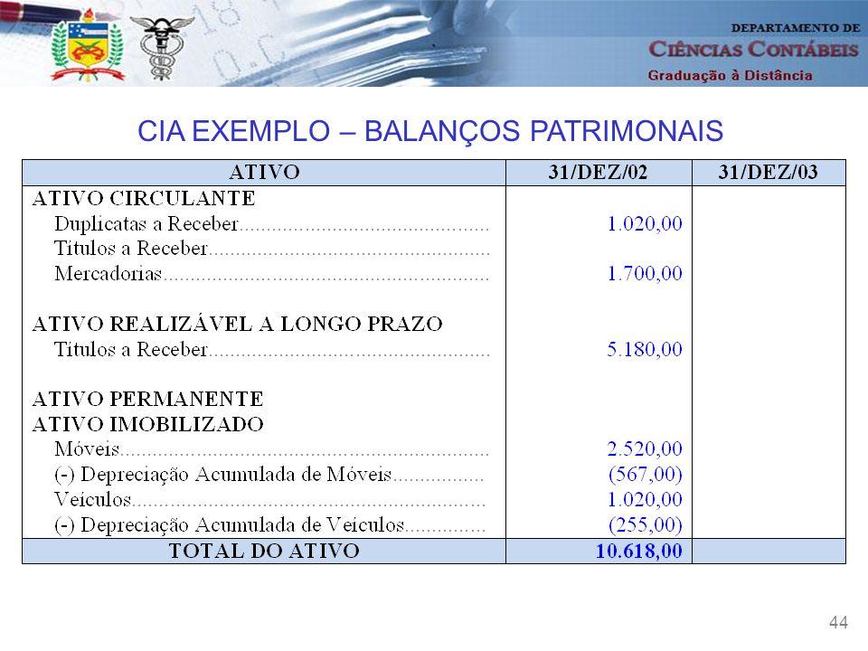 44 CIA EXEMPLO – BALANÇOS PATRIMONAIS