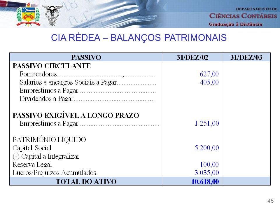 45 CIA RÉDEA – BALANÇOS PATRIMONAIS