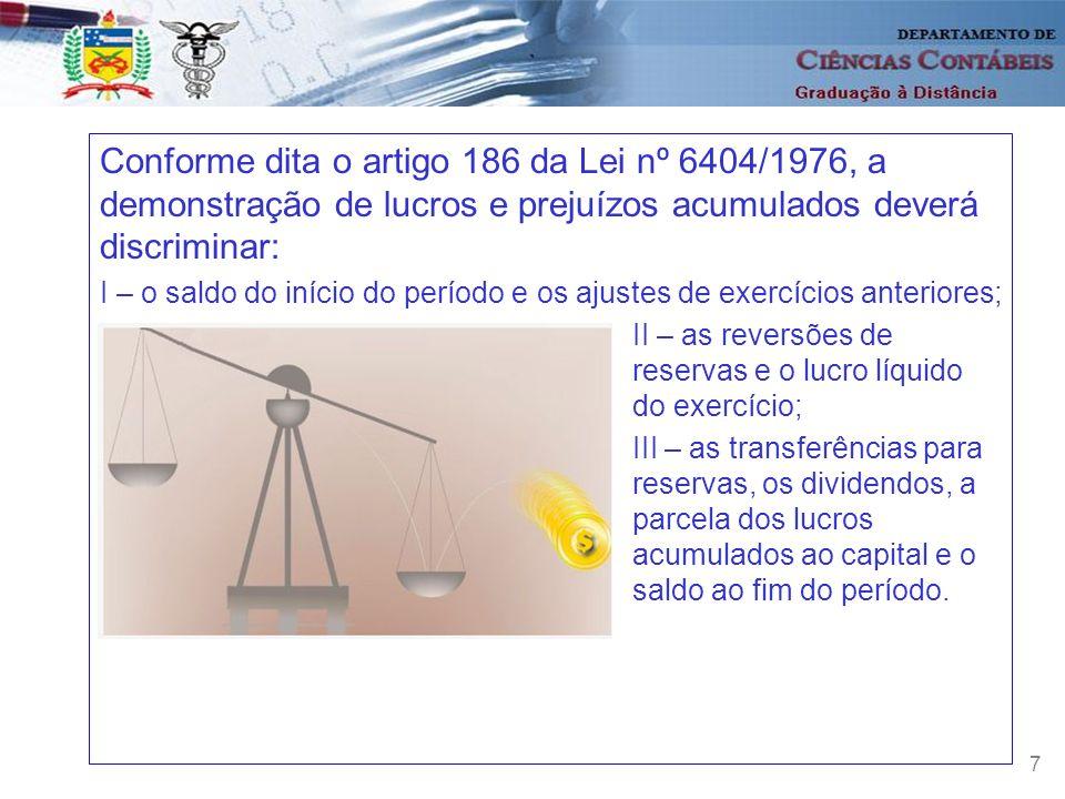7 Conforme dita o artigo 186 da Lei nº 6404/1976, a demonstração de lucros e prejuízos acumulados deverá discriminar: I – o saldo do início do período