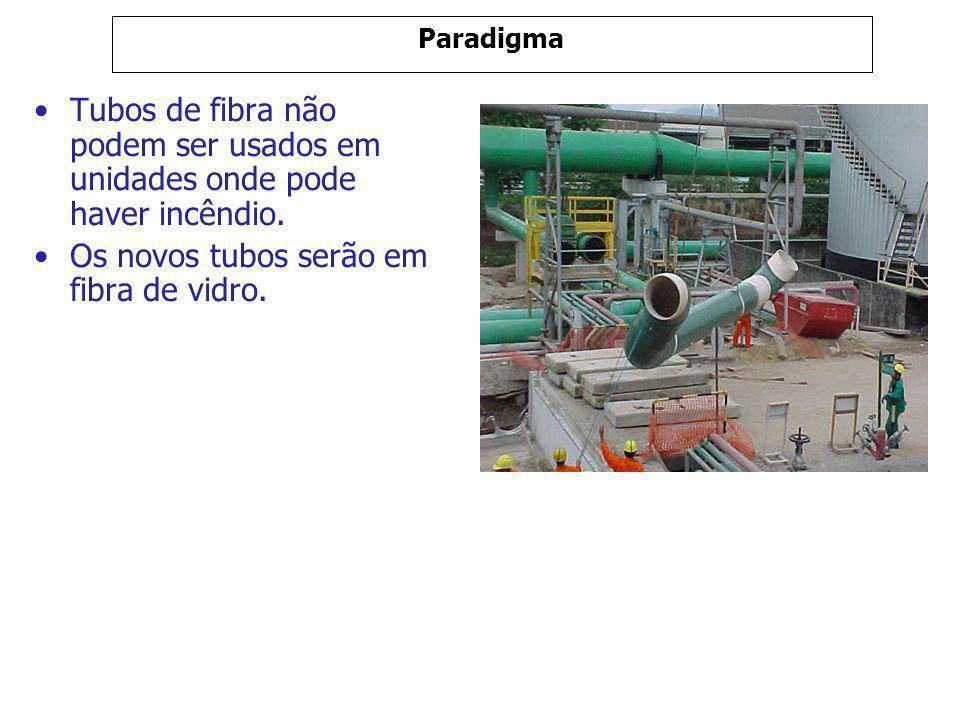 Paradigma Tubos de fibra não podem ser usados em unidades onde pode haver incêndio. Os novos tubos serão em fibra de vidro.