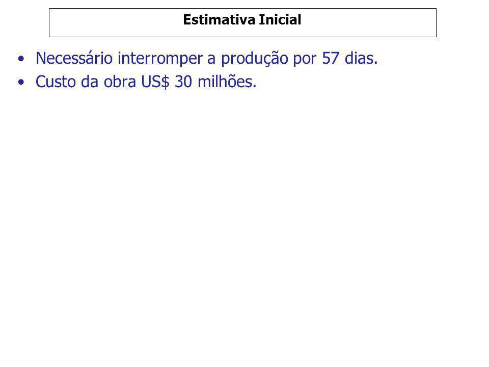 Lucro Cessante Necessário interromper a produção por 57 dias.