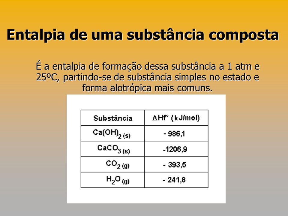É a entalpia de formação dessa substância a 1 atm e 25ºC, partindo-se de substância simples no estado e forma alotrópica mais comuns. Entalpia de uma