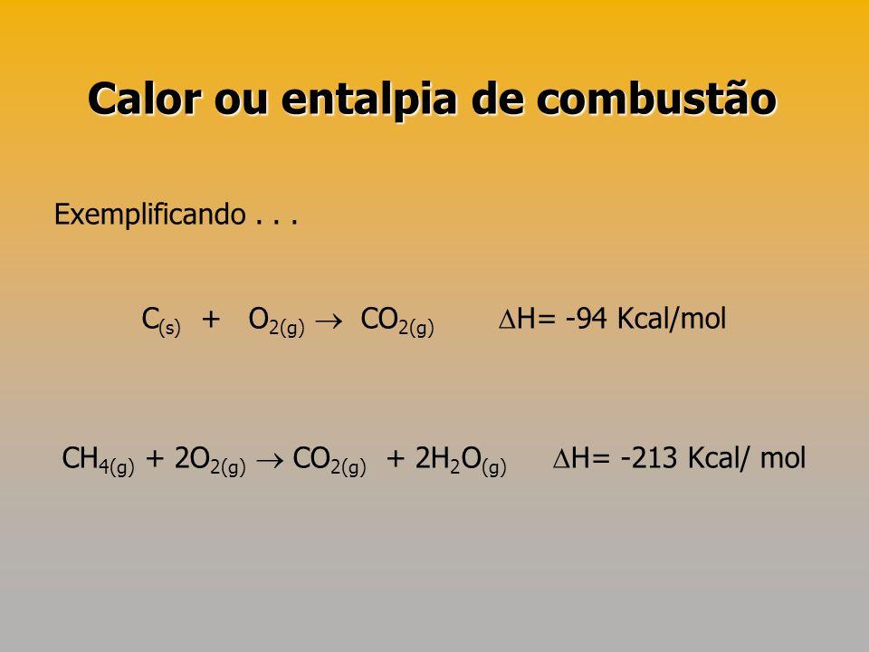 Exemplificando... C (s) + O 2(g) CO 2(g) H= -94 Kcal/mol CH 4(g) + 2O 2(g) CO 2(g) + 2H 2 O (g) H= -213 Kcal/ mol Calor ou entalpia de combustão