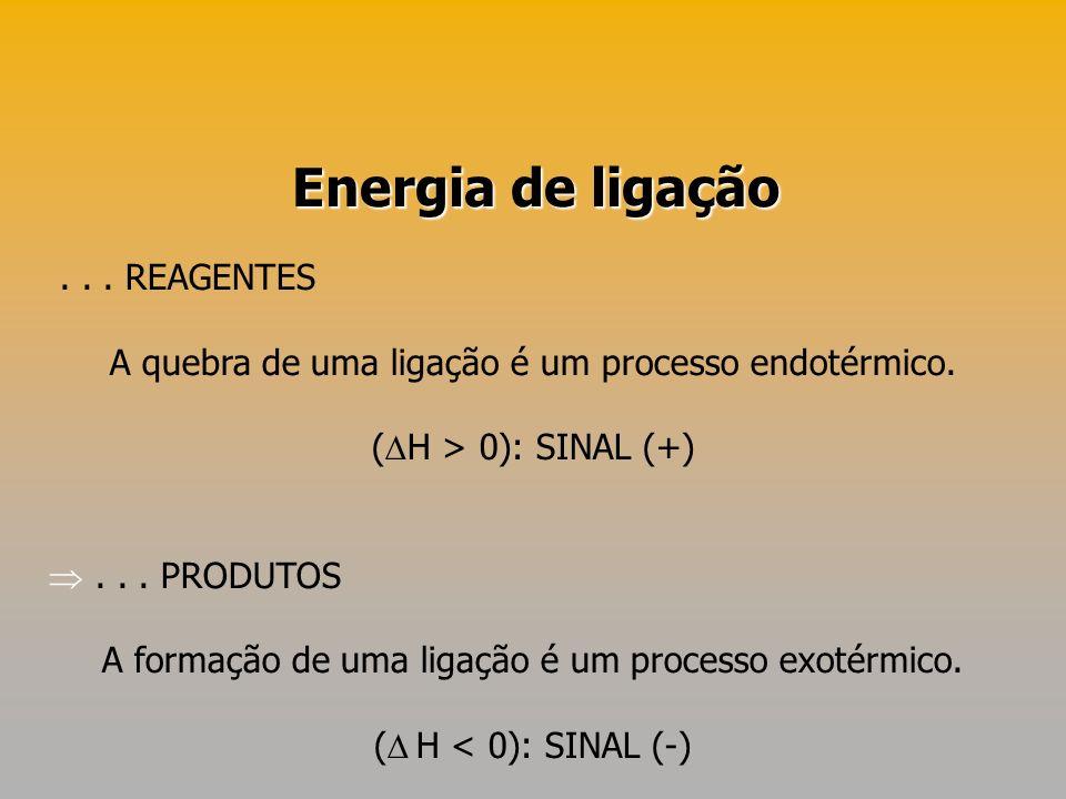 ... REAGENTES A quebra de uma ligação é um processo endotérmico. ( H > 0): SINAL (+)... PRODUTOS A formação de uma ligação é um processo exotérmico. (